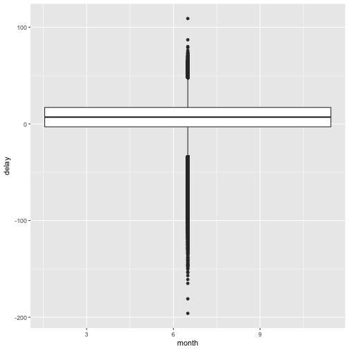 plot of chunk unnamed-chunk-21